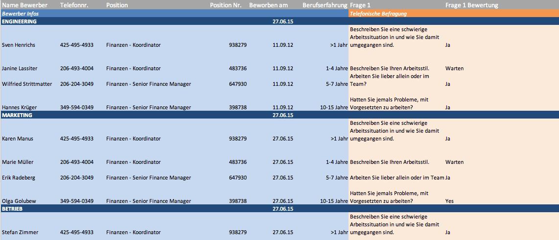 Kostenlose Excel Vorlagen F 252 R Personalplanung