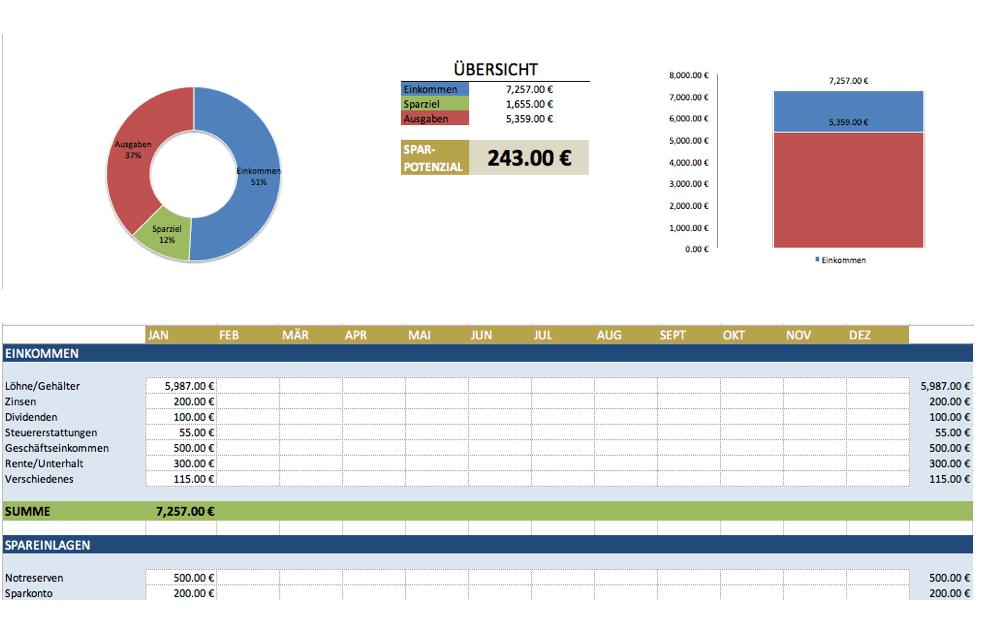 Pin Auf Budgetplan