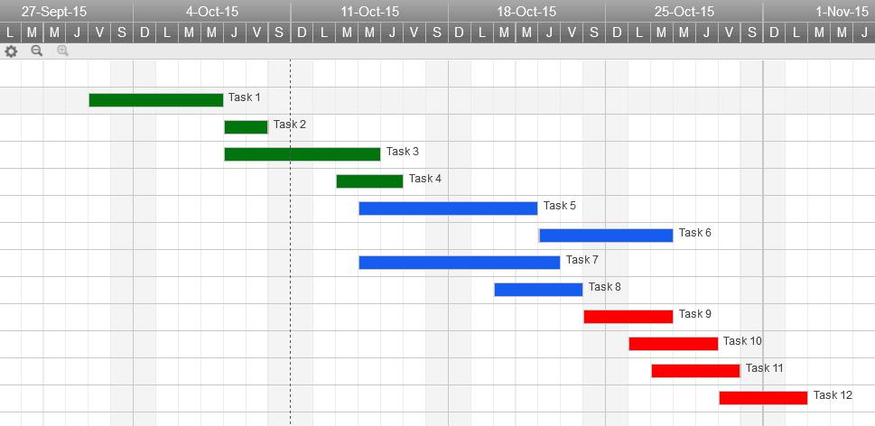 Utilisez ce modle gratuit de diagramme de gantt 20 ganttchartinsmartsheetg ccuart Images