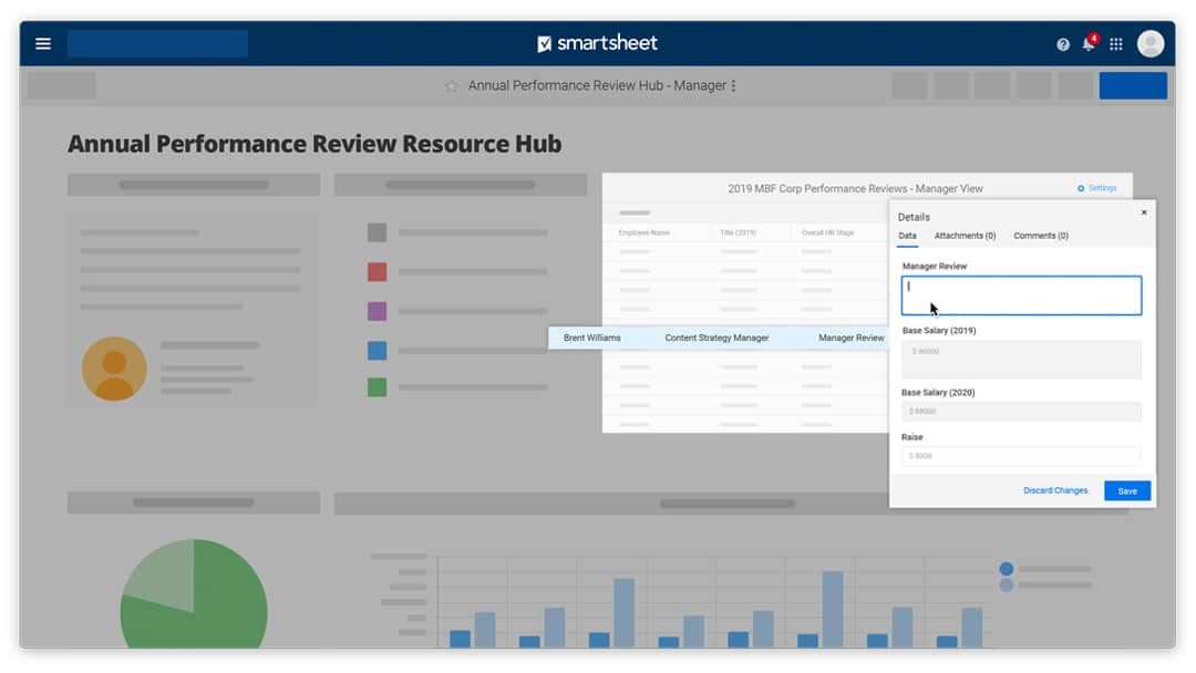 Medium fidelity image of Smartsheet Dynamic View in a performance review dashboard