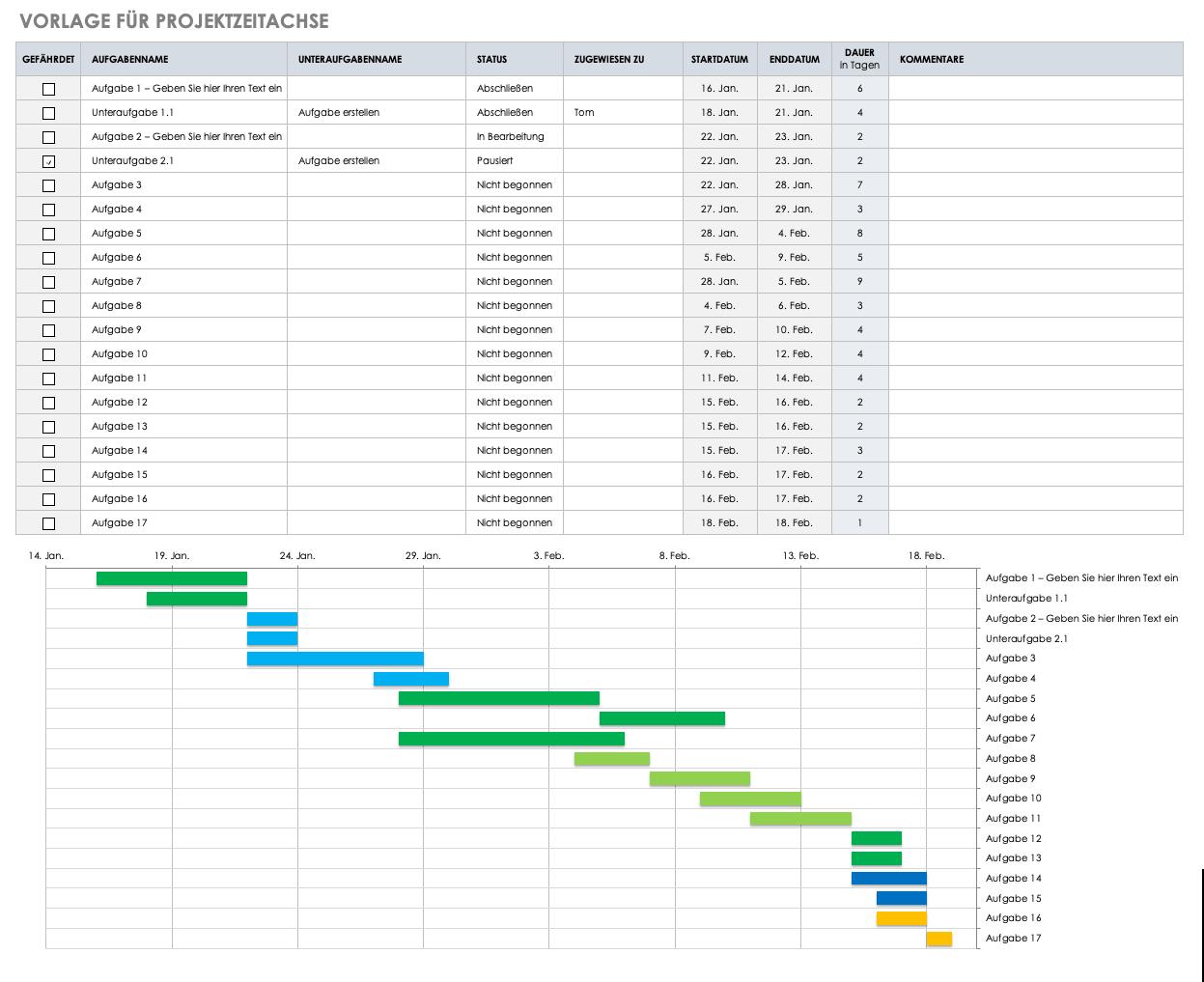 So Erstellen Sie In Excel Eine Zeitachse