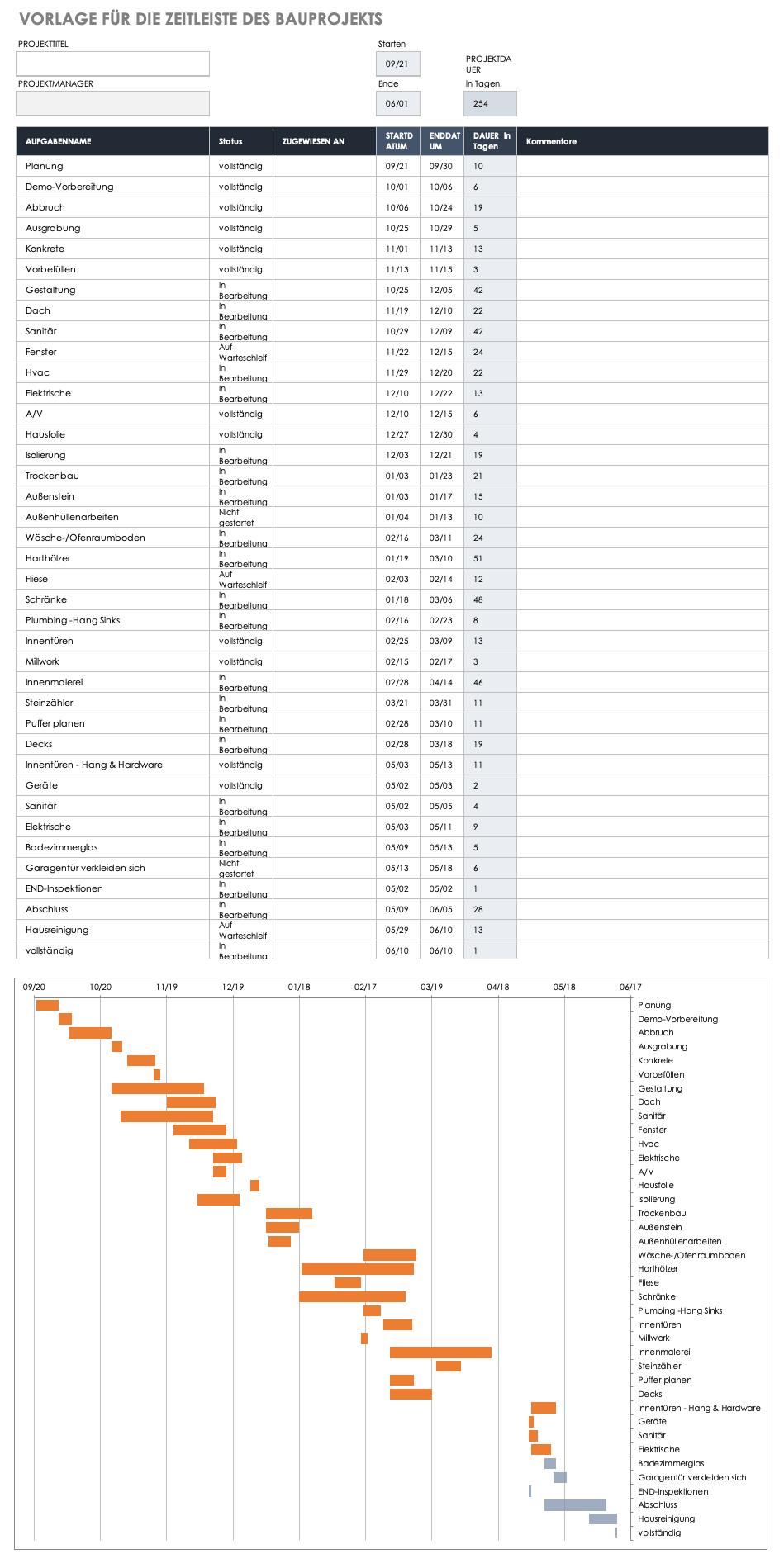 Kostenlose Excel Vorlagen für das Projektmanagement im Bauwesen