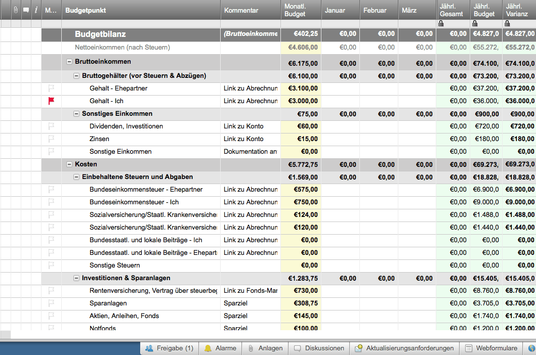 Kostenlose Excel Budget Vorlagen Für Budgets Aller Art