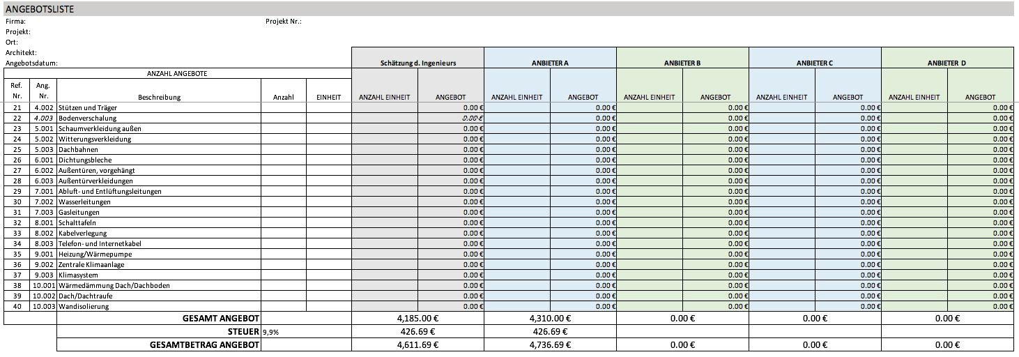 Kostenkalkulation vorlage hausbau forschung heuschnupfen