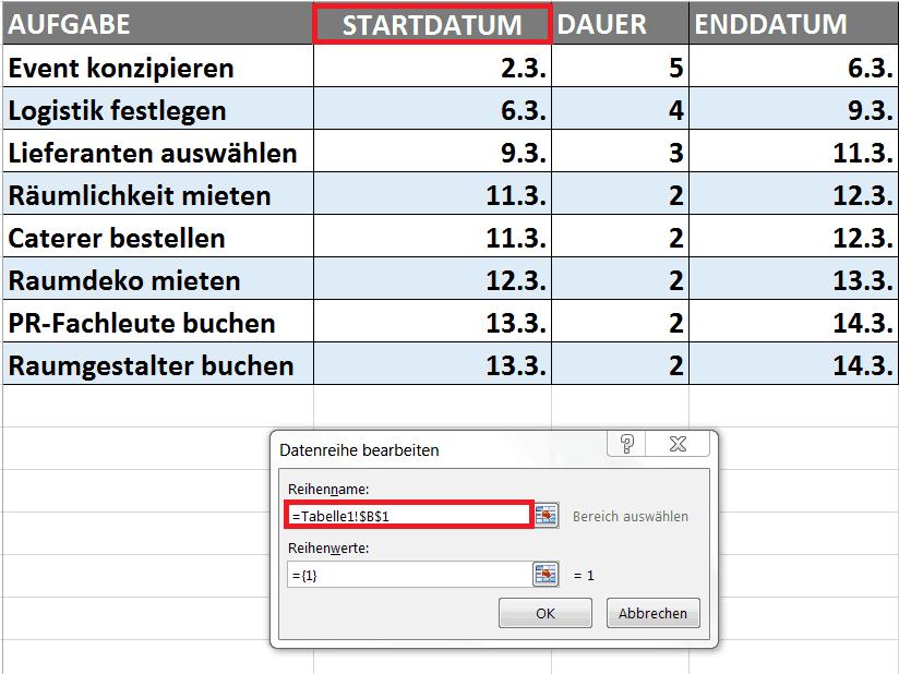 Rote Dating-Simulation Druckbehälter-Bausatz